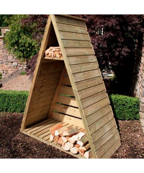 Log Storage (1)